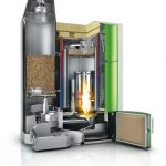 Comparer Prix installation chauffage au sol gaz / chauffage infrarouge fargau /Devis et conseils